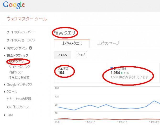 名古屋NO1の縮毛矯正専門美容室のウェブマスターツールの検索クエリの画像です。