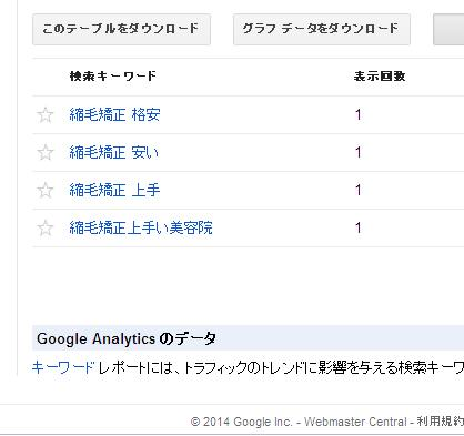 名古屋NO1の縮毛矯正専門美容室のウェブマスターツールの検索クエリの画像です。⑳