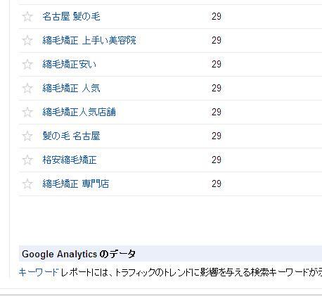 名古屋NO1の縮毛矯正専門美容室のウェブマスターツールの検索クエリの画像です。⑦