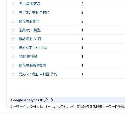 名古屋NO1の縮毛矯正専門美容室のウェブマスターツールの検索クエリの画像です。⑮